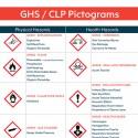 GHS Pictograms Poster (A4 Portrait)